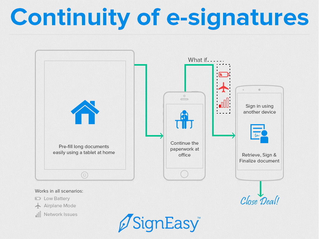 Digital paperwork made easy with the new Continuity feature